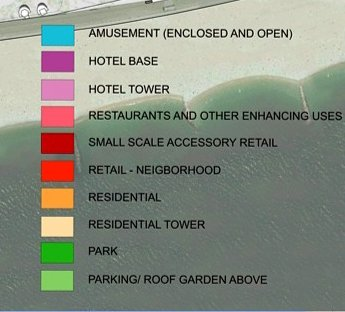 Color Key for CIDC Map of Redeveloped Coney Island